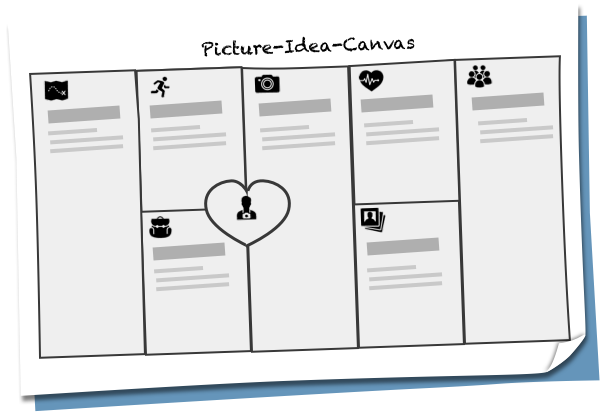Picture Idea Canvas
